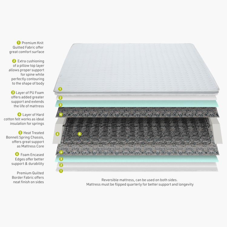 Deluxe Royal Spring Single Mattress - 90x190 cm